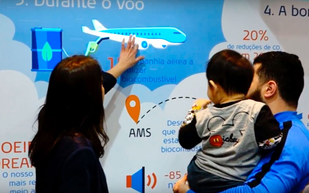 Interactivos Stand Air France / KLM
